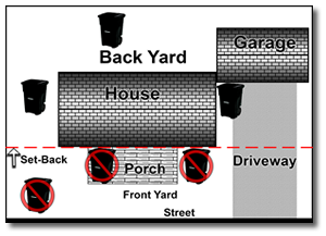 Garbage Diagram